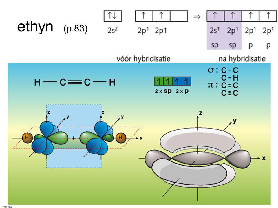 ethyn (p.83)