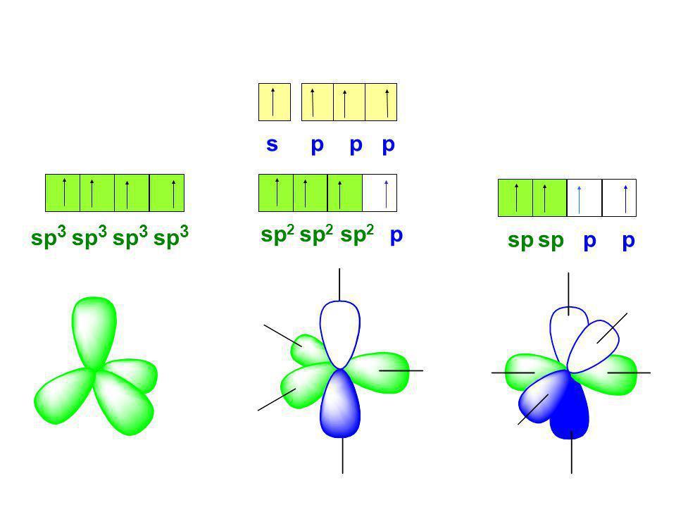s p p p sp3 sp3 sp3 sp3 sp2 sp2 sp2 p sp sp p p