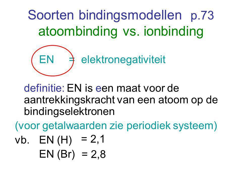 Soorten bindingsmodellen p.73 atoombinding vs. ionbinding