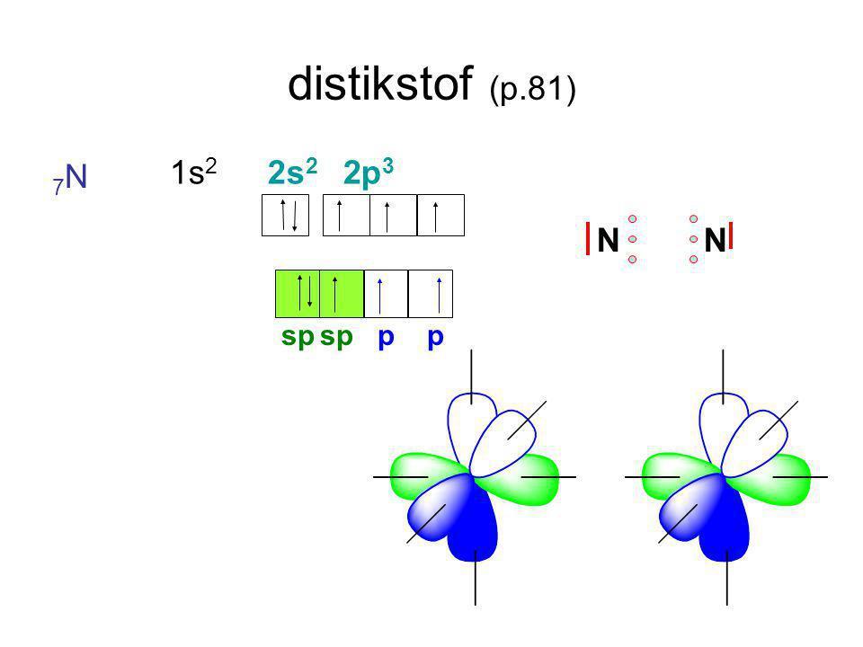 distikstof (p.81) 7N 1s2 2s2 2p3 N N sp sp p p