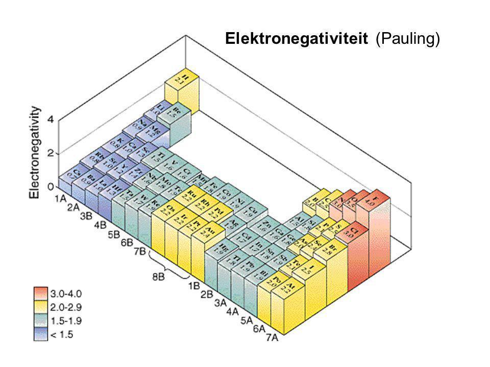Elektronegativiteit (Pauling)