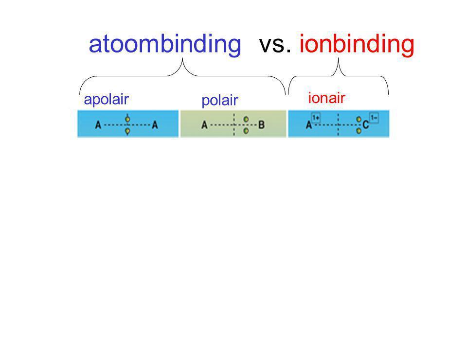 atoombinding vs. ionbinding