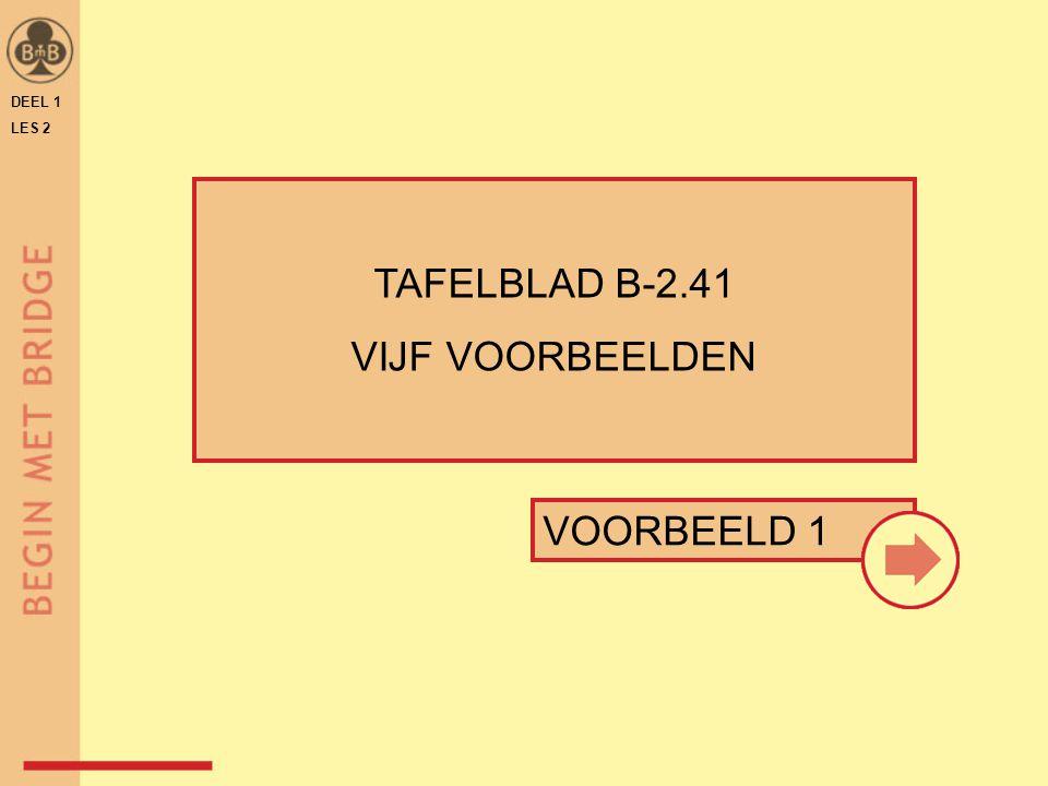 DEEL 1 LES 2 TAFELBLAD B-2.41 VIJF VOORBEELDEN VOORBEELD 1