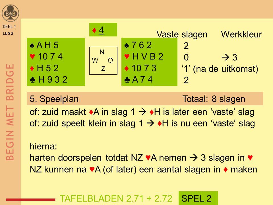 Vaste slagen Werkkleur 2 0  3 '1' (na de uitkomst) ♠ A H 5 ♥ 10 7 4