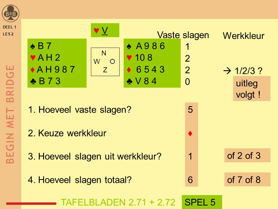 3. Hoeveel slagen uit werkkleur 4. Hoeveel slagen totaal 5 ♦ 1 6