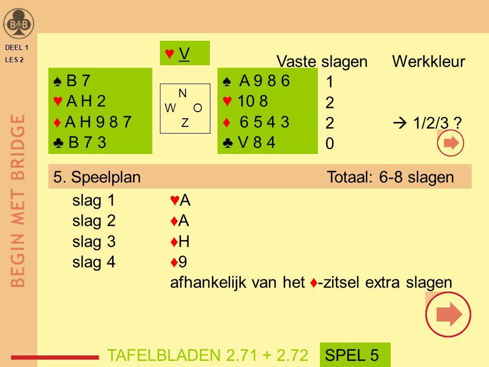 Vaste slagen Werkkleur 1 2 2  1/2/3 ♠ B 7 ♥ A H 2 ♦ A H 9 8 7