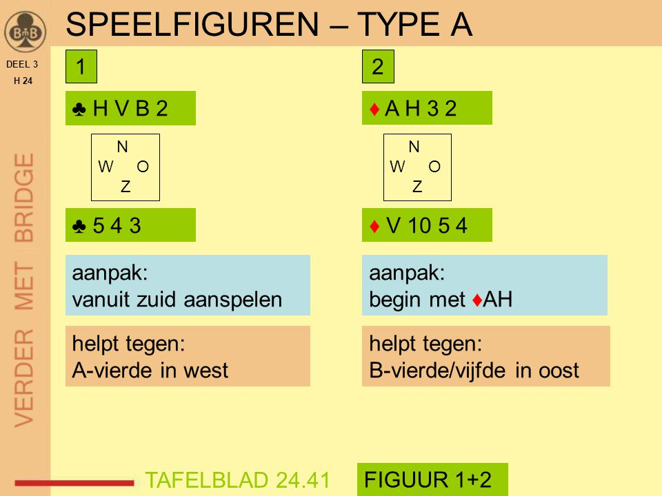 SPEELFIGUREN – TYPE A 1 2 ♣ H V B 2 ♦ A H 3 2 ♣ 5 4 3 ♦ V 10 5 4