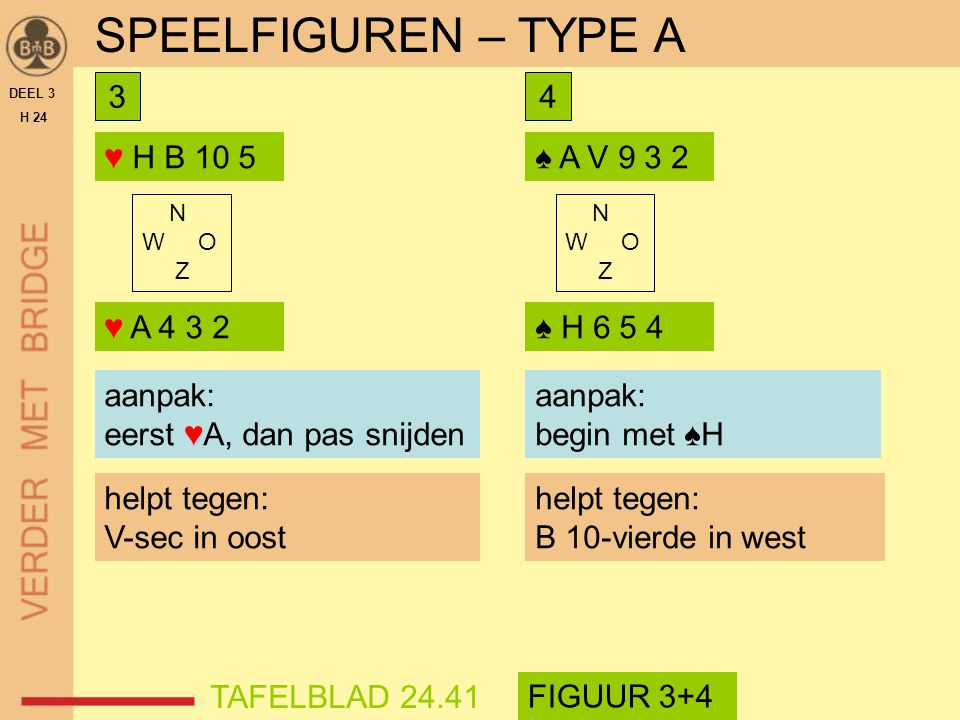 SPEELFIGUREN – TYPE A 3 4 ♥ H B 10 5 ♠ A V 9 3 2 ♥ A 4 3 2 ♠ H 6 5 4