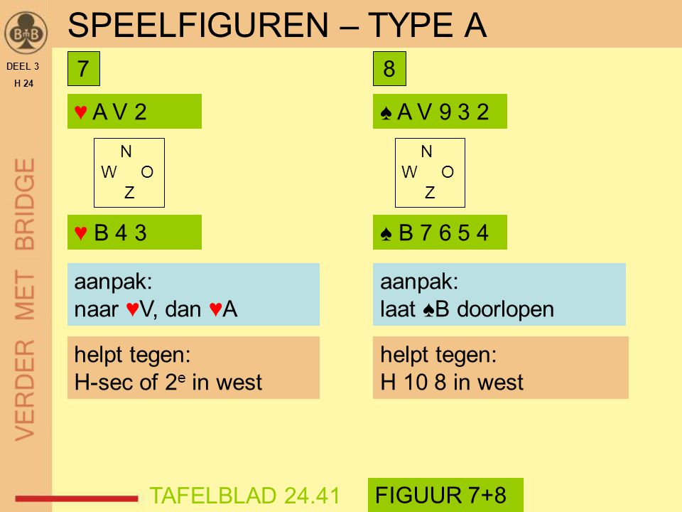 SPEELFIGUREN – TYPE A 7 8 ♥ A V 2 ♠ A V 9 3 2 ♥ B 4 3 ♠ B 7 6 5 4