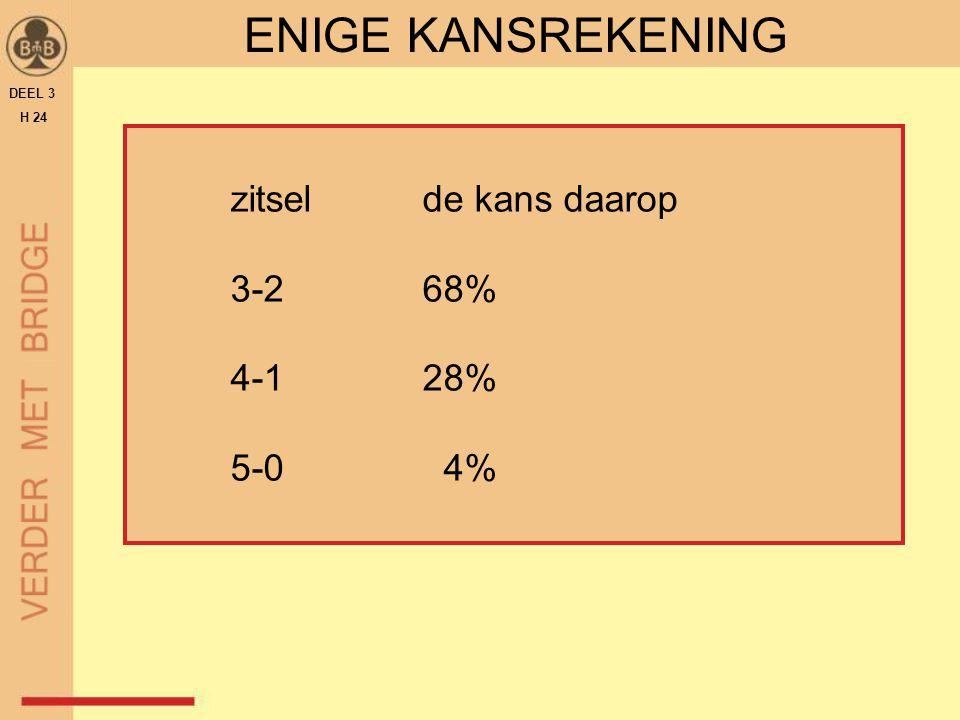 ENIGE KANSREKENING zitsel de kans daarop 3-2 68% 4-1 28% 5-0 4% 16