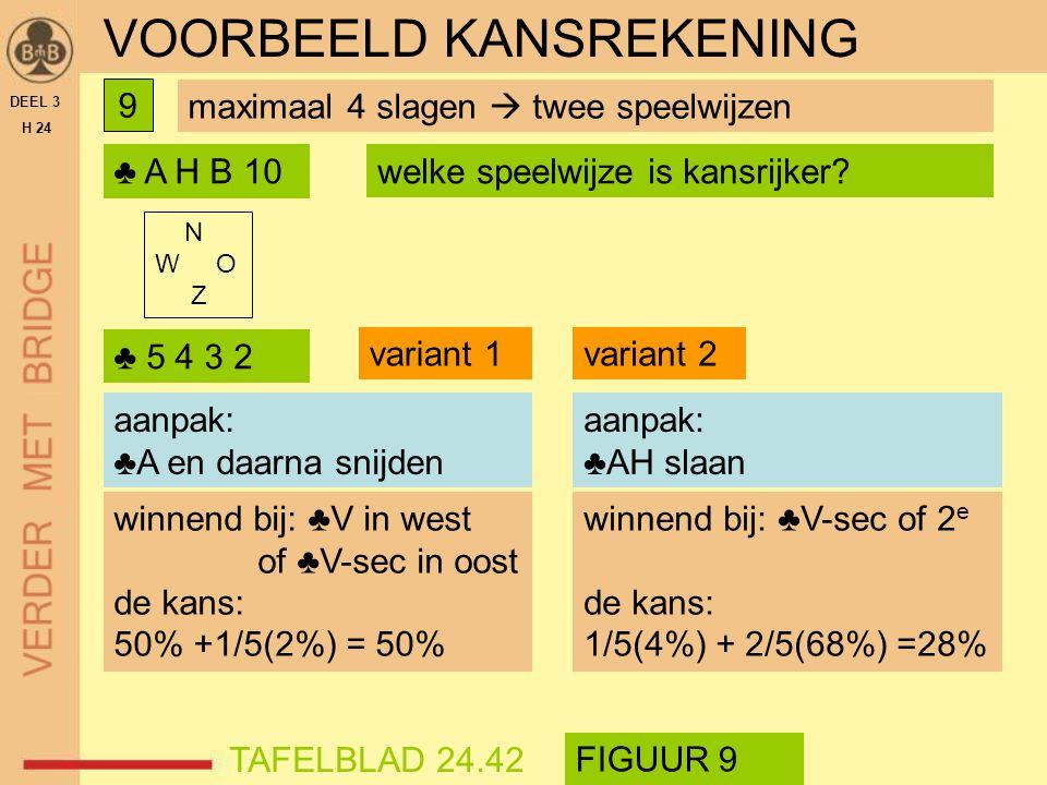 VOORBEELD KANSREKENING