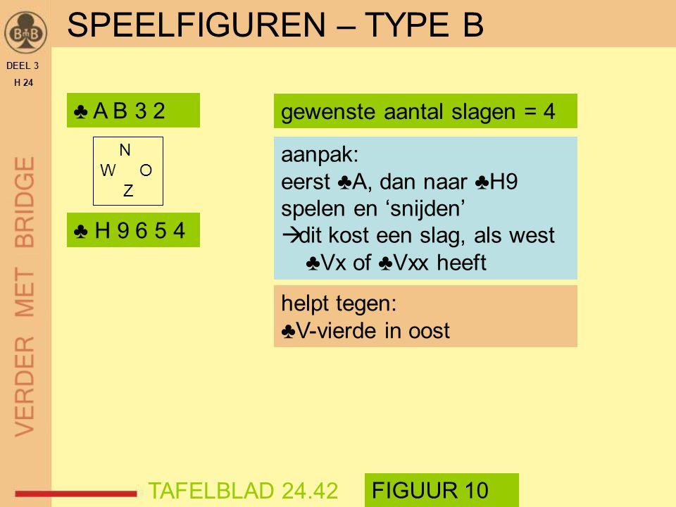 SPEELFIGUREN – TYPE B ♣ A B 3 2 gewenste aantal slagen = 4 aanpak