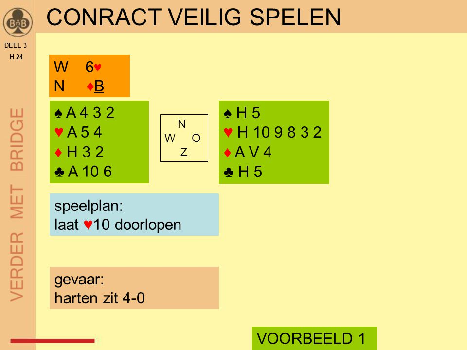CONRACT VEILIG SPELEN W 6♥ N ♦B ♠ A 4 3 2 ♥ A 5 4 ♦ H 3 2 ♣ A 10 6
