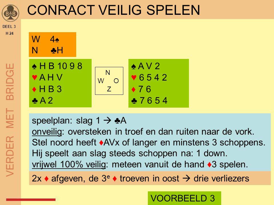 CONRACT VEILIG SPELEN W 4♠ N ♣H ♠ H B 10 9 8 ♥ A H V ♦ H B 3 ♣ A 2