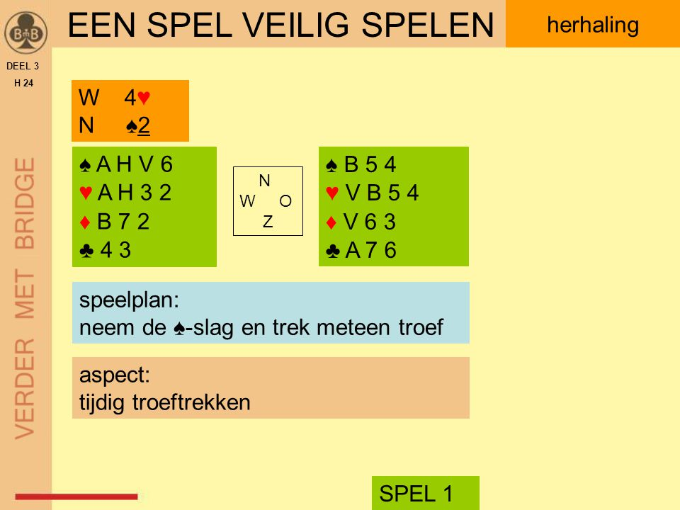 EEN SPEL VEILIG SPELEN herhaling W 4♥ N ♠2 ♠ A H V 6 ♥ A H 3 2 ♦ B 7 2