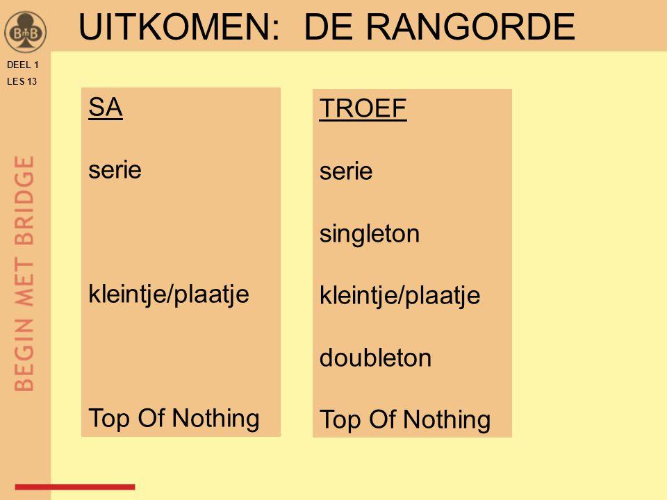 UITKOMEN: DE RANGORDE SA TROEF serie serie singleton kleintje/plaatje