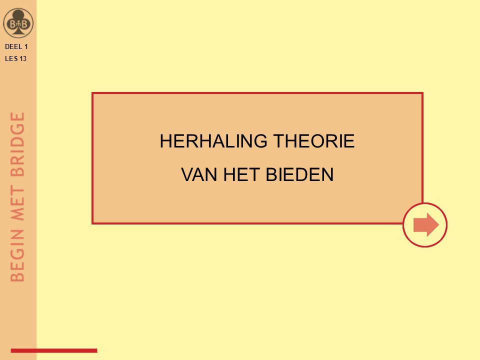 DEEL 1 LES 13 HERHALING THEORIE VAN HET BIEDEN