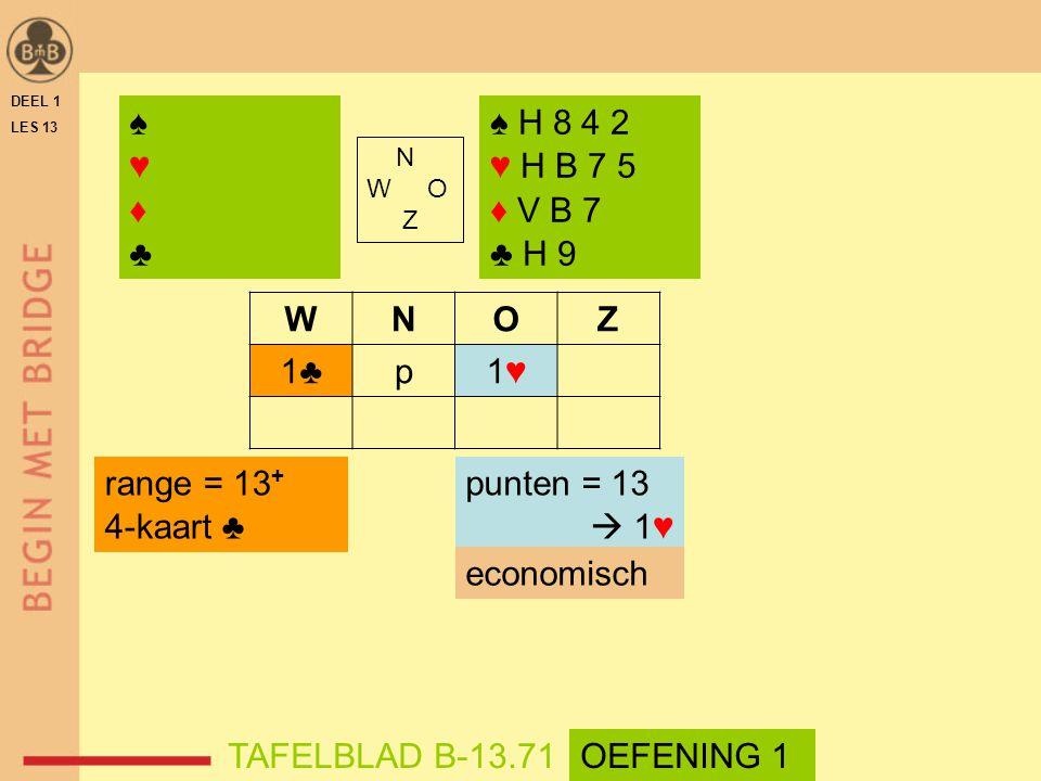 ♠ ♥ ♦ ♣ ♠ H 8 4 2 ♥ H B 7 5 ♦ V B 7 ♣ H 9 W N O Z 1♣ p 1♥ range = 13+