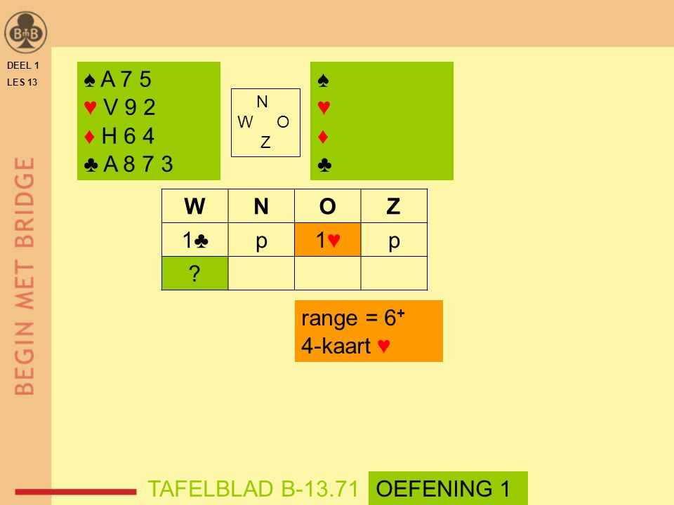 ♠ A 7 5 ♥ V 9 2 ♦ H 6 4 ♣ A 8 7 3 ♠ ♥ ♦ ♣ W N O Z 1♣ p 1♥ range = 6+