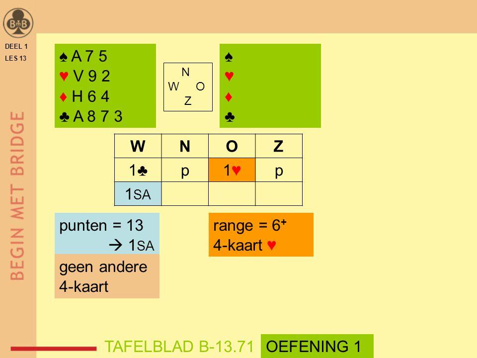 ♠ A 7 5 ♥ V 9 2 ♦ H 6 4 ♣ A 8 7 3 ♠ ♥ ♦ ♣ W N O Z 1♣ p 1♥ 1SA