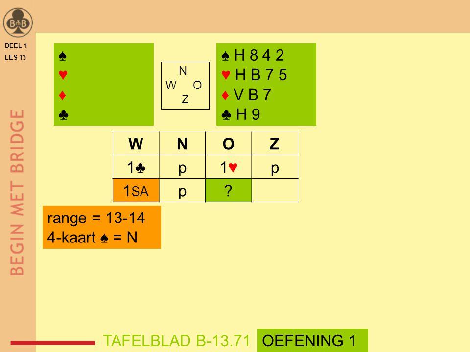 ♠ ♥ ♦ ♣ ♠ H 8 4 2 ♥ H B 7 5 ♦ V B 7 ♣ H 9 W N O Z 1♣ p 1♥ 1SA
