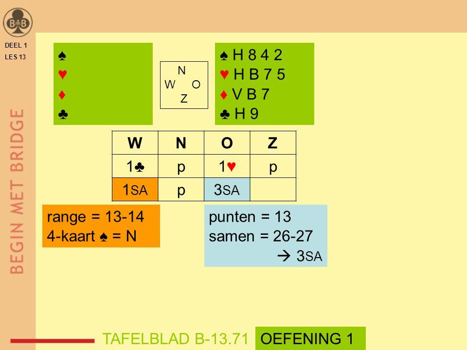 ♠ ♥ ♦ ♣ ♠ H 8 4 2 ♥ H B 7 5 ♦ V B 7 ♣ H 9 W N O Z 1♣ p 1♥ 1SA 3SA