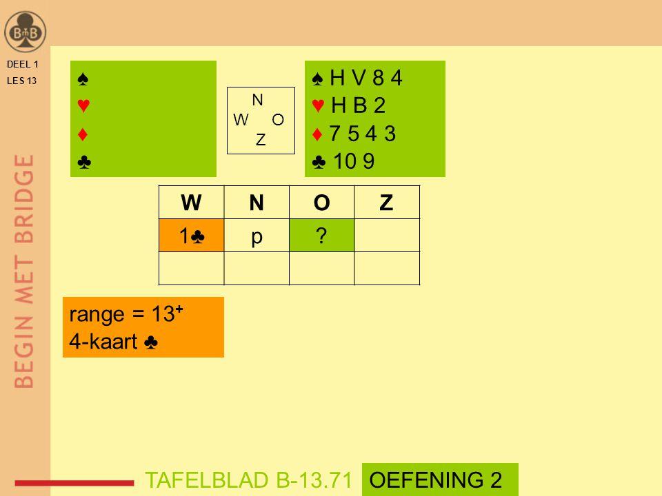 ♠ ♥ ♦ ♣ ♠ H V 8 4 ♥ H B 2 ♦ 7 5 4 3 ♣ 10 9 W N O Z 1♣ p range = 13+