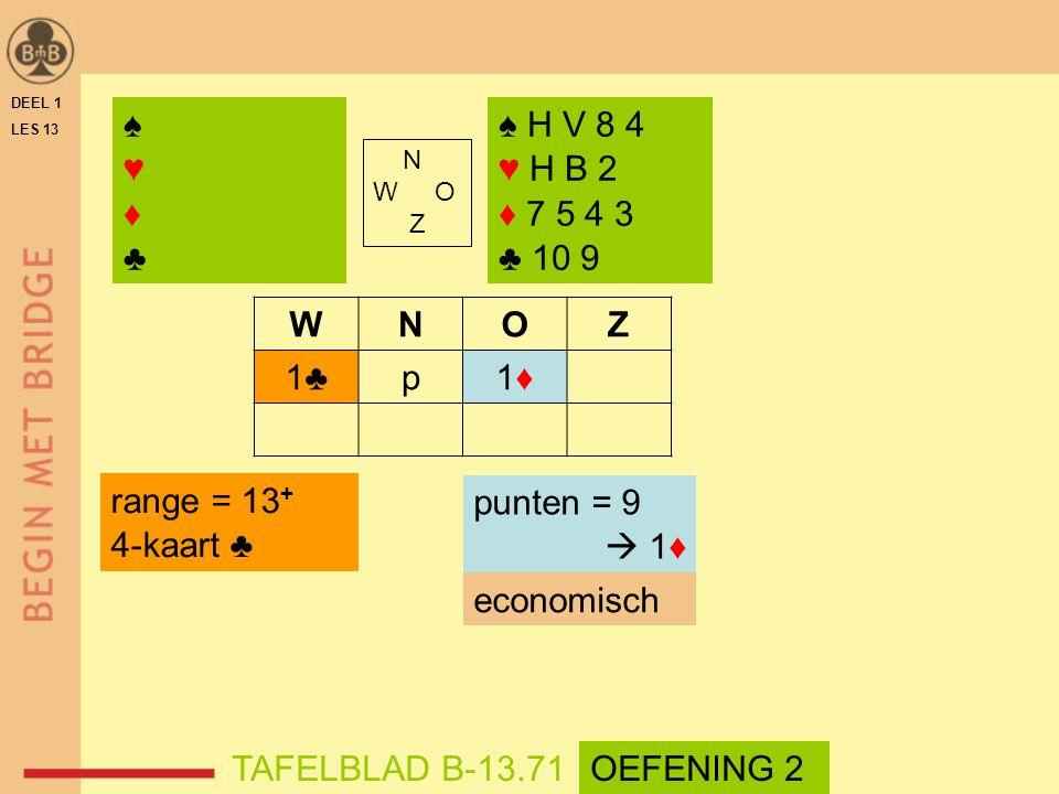 ♠ ♥ ♦ ♣ ♠ H V 8 4 ♥ H B 2 ♦ 7 5 4 3 ♣ 10 9 W N O Z 1♣ p 1♦ range = 13+