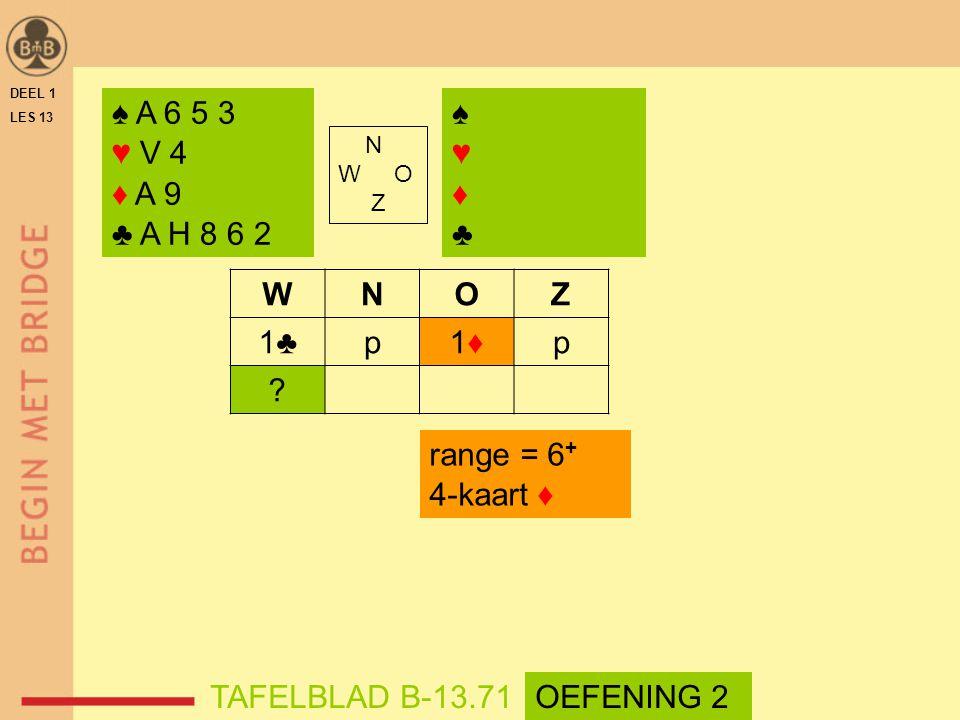 ♠ A 6 5 3 ♥ V 4 ♦ A 9 ♣ A H 8 6 2 ♠ ♥ ♦ ♣ W N O Z 1♣ p 1♦ range = 6+
