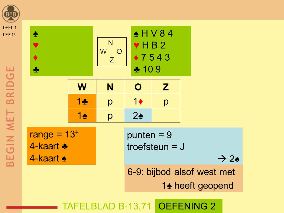 6-9: bijbod alsof west met 1♠ heeft geopend
