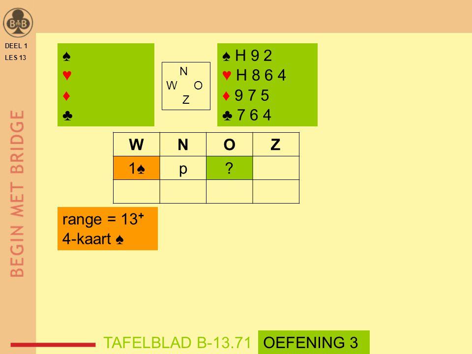 ♠ ♥ ♦ ♣ ♠ H 9 2 ♥ H 8 6 4 ♦ 9 7 5 ♣ 7 6 4 W N O Z 1♠ p range = 13+