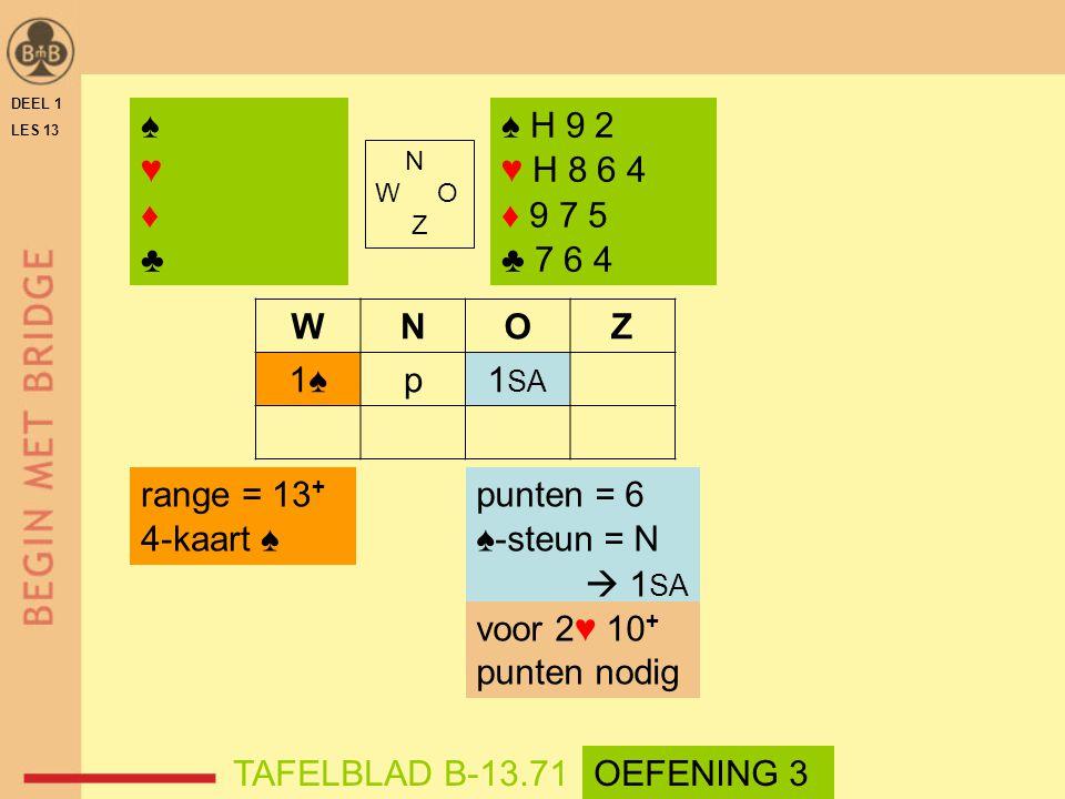♠ ♥ ♦ ♣ ♠ H 9 2 ♥ H 8 6 4 ♦ 9 7 5 ♣ 7 6 4 W N O Z 1♠ p 1SA range = 13+