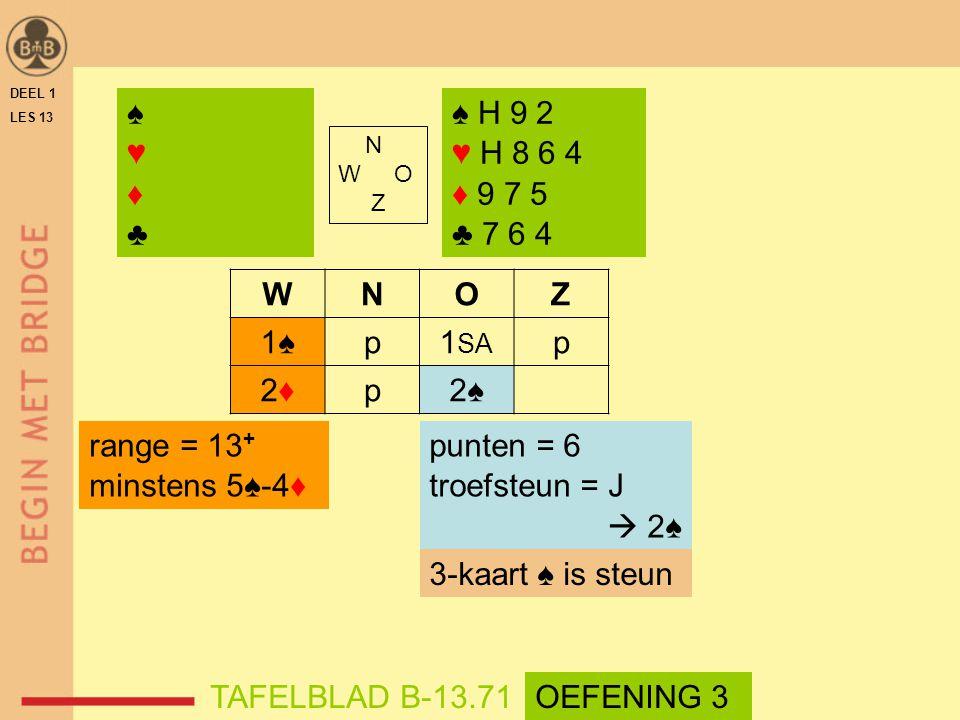 ♠ ♥ ♦ ♣ ♠ H 9 2 ♥ H 8 6 4 ♦ 9 7 5 ♣ 7 6 4 W N O Z 1♠ p 1SA 2♦ 2♠