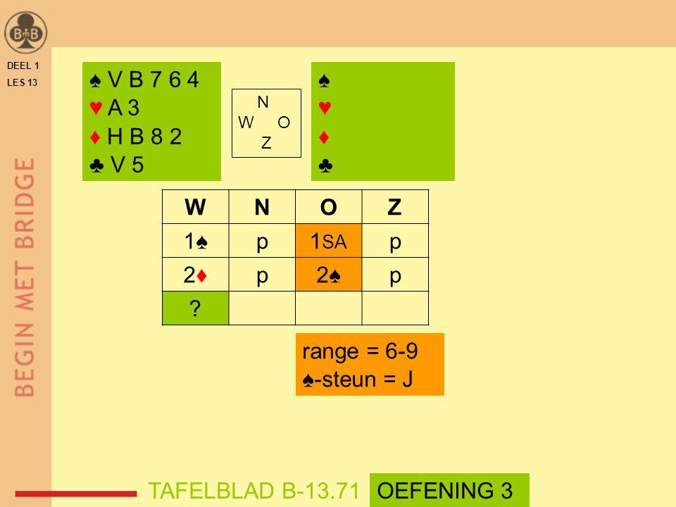 ♠ V B 7 6 4 ♥ A 3 ♦ H B 8 2 ♣ V 5 ♠ ♥ ♦ ♣ W N O Z 1♠ p 1SA 2♦ 2♠