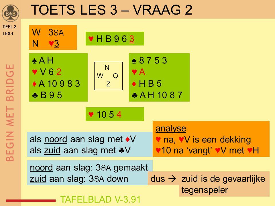 TOETS LES 3 – VRAAG 2 W 3SA N ♥3 ♥ H B 9 6 3 ♠ A H ♥ V 6 2