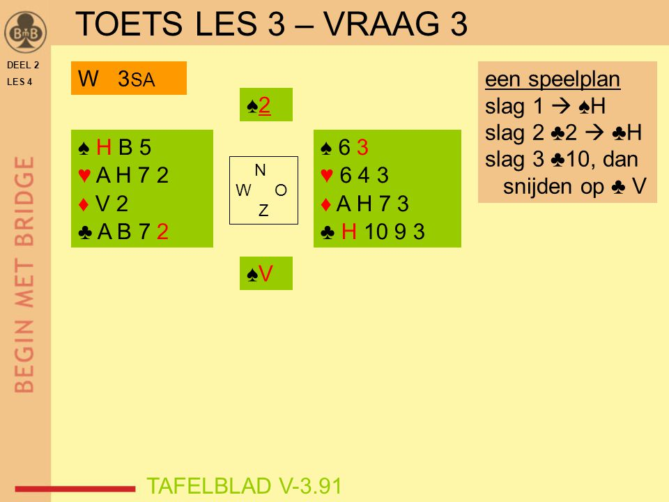 TOETS LES 3 – VRAAG 3 W 3SA een speelplan slag 1  ♠H slag 2 ♣2  ♣H