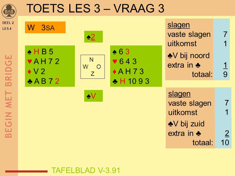 TOETS LES 3 – VRAAG 3 slagen vaste slagen uitkomst 7 1 W 3SA ♠2