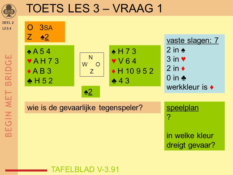 TOETS LES 3 – VRAAG 1 O 3SA Z ♠2 vaste slagen: 7 2 in ♠ 3 in ♥ 2 in ♦