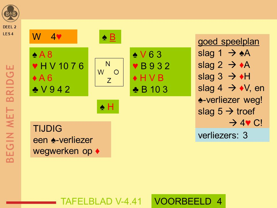 W 4♥ ♠ B goed speelplan slag 1  ♠A slag 2  ♦A slag 3  ♦H