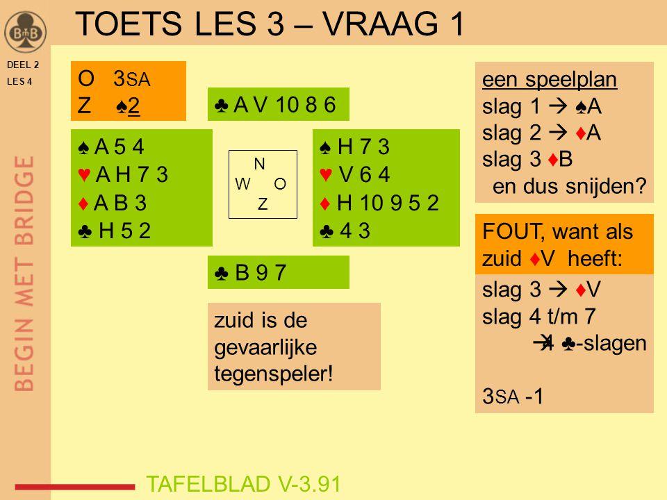 TOETS LES 3 – VRAAG 1 O 3SA Z ♠2 een speelplan slag 1  ♠A slag 2  ♦A