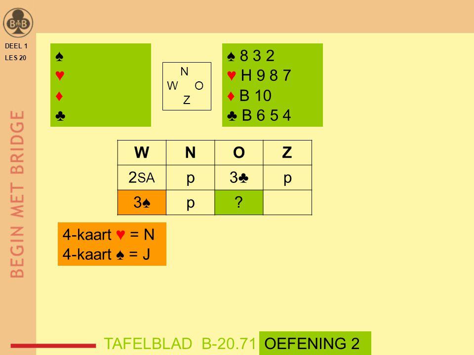 ♠ ♥ ♦ ♣ ♠ 8 3 2 ♥ H 9 8 7 ♦ B 10 ♣ B 6 5 4 W N O Z 2SA p 3♣ 3♠