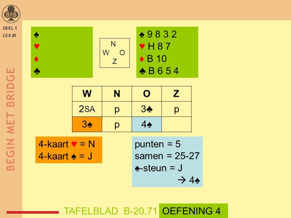 ♠ ♥ ♦ ♣ ♠ 9 8 3 2 ♥ H 8 7 ♦ B 10 ♣ B 6 5 4 W N O Z 2SA p 3♣ 3♠ 4♠