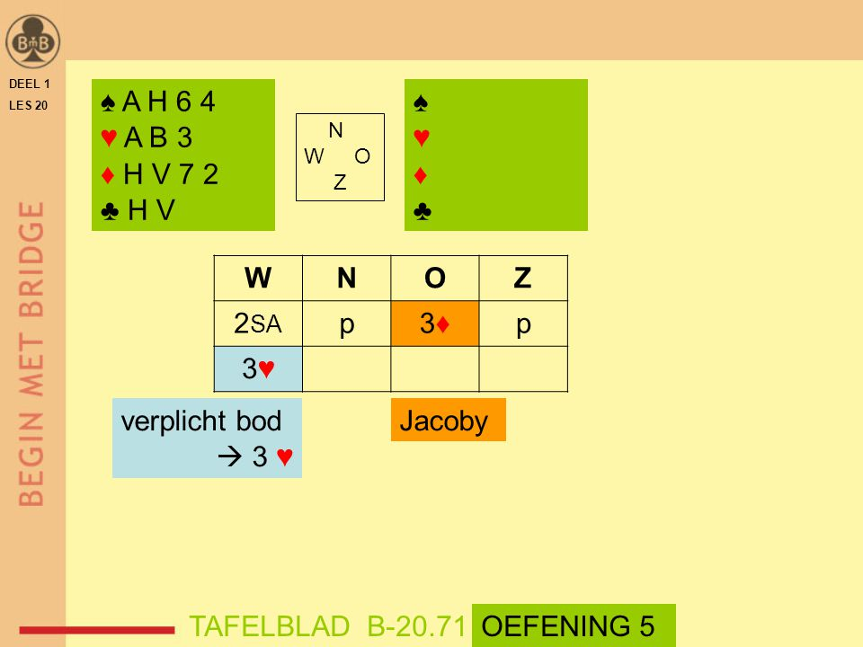 ♠ A H 6 4 ♥ A B 3 ♦ H V 7 2 ♣ H V ♠ ♥ ♦ ♣ W N O Z 2SA p 3♦ 3♥