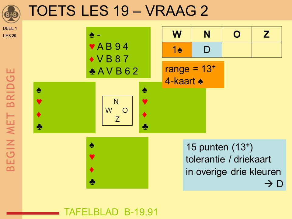 TOETS LES 19 – VRAAG 2 ♠ - ♥ A B 9 4 ♦ V B 8 7 ♣ A V B 6 2 W N O Z 1♠