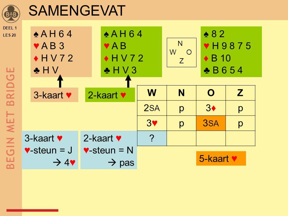 SAMENGEVAT ♠ A H 6 4 ♥ A B 3 ♦ H V 7 2 ♣ H V ♠ A H 6 4 ♥ A B ♦ H V 7 2