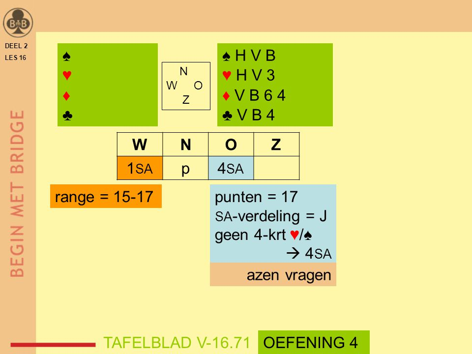 ♠ ♥ ♦ ♣ ♠ H V B ♥ H V 3 ♦ V B 6 4 ♣ V B 4 W N O Z 1SA p 4SA