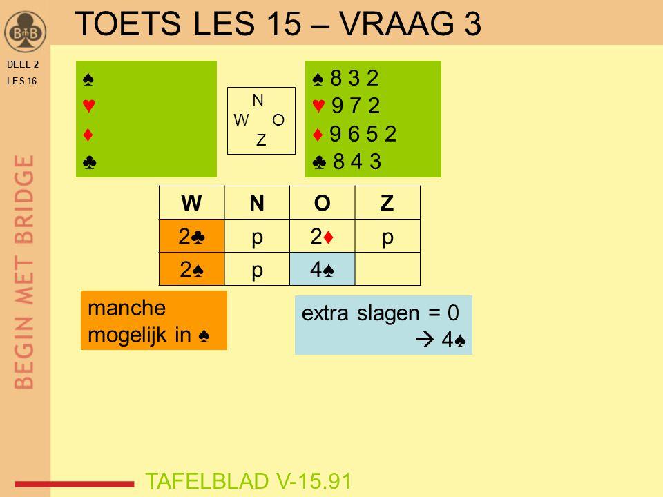 TOETS LES 15 – VRAAG 3 ♠ ♥ ♦ ♣ ♠ 8 3 2 ♥ 9 7 2 ♦ 9 6 5 2 ♣ 8 4 3 W N O