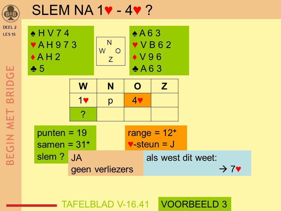 SLEM NA 1♥ - 4♥ ♠ H V 7 4 ♥ A H 9 7 3 ♦ A H 2 ♣ 5 ♠ A 6 3 ♥ V B 6 2