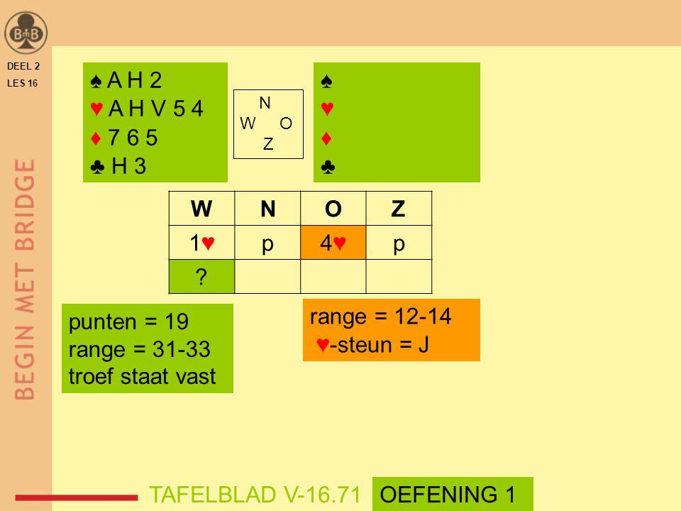 ♠ A H 2 ♥ A H V 5 4 ♦ 7 6 5 ♣ H 3 ♠ ♥ ♦ ♣ W N O Z 1♥ p 4♥
