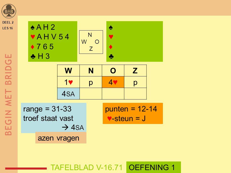 range = 31-33 troef staat vast  4SA punten = 12-14 ♥-steun = J
